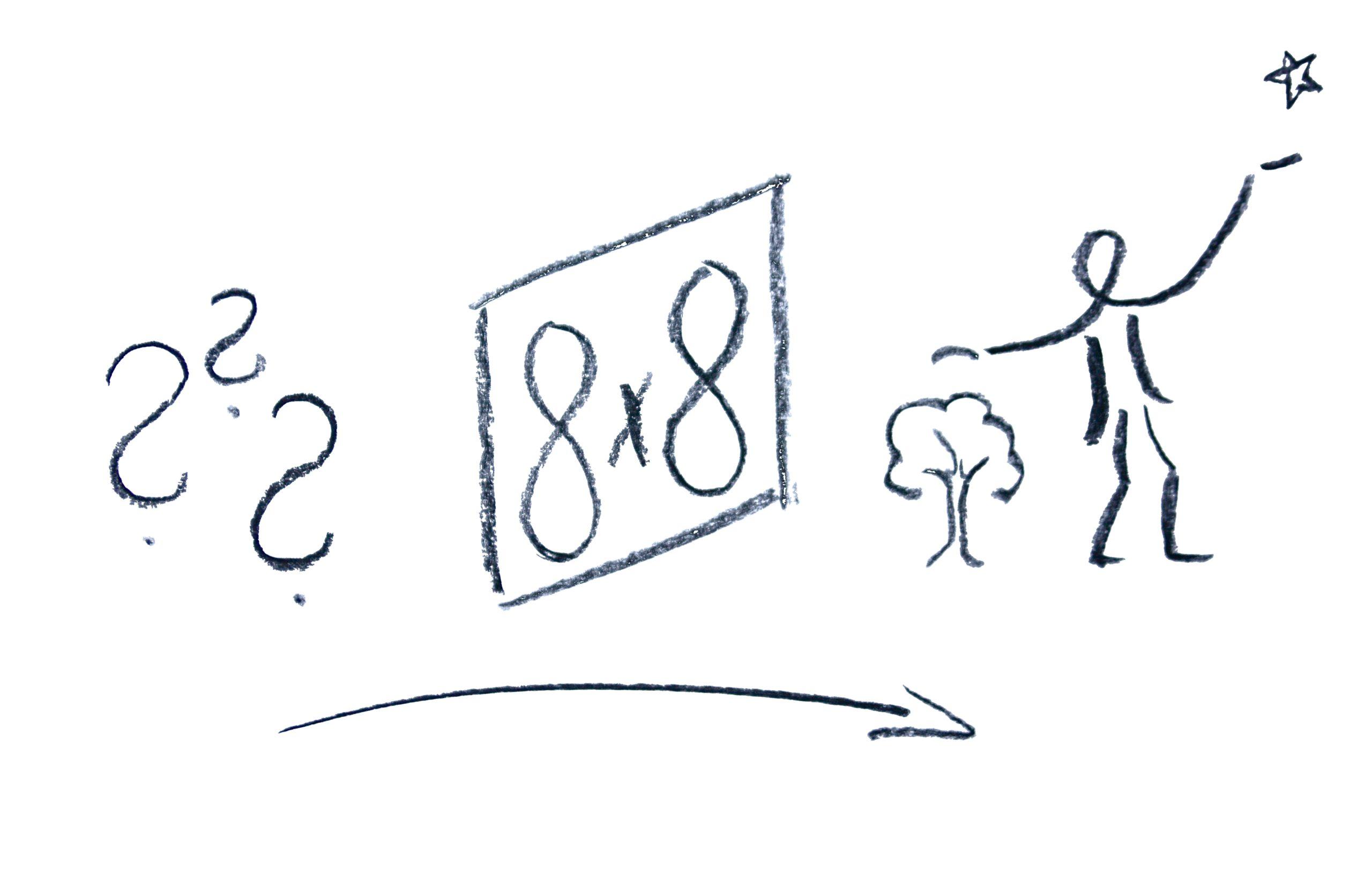 8x8 UnternehmensKulturEntwicklung